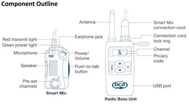 BCARadio Components