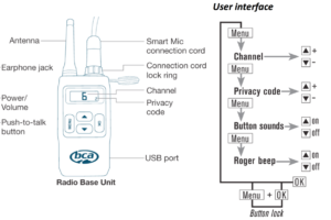 How to Change Preset Channels on the BCA Link Radio