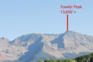 TheFowler-BoskoffPeak Naming Proposal