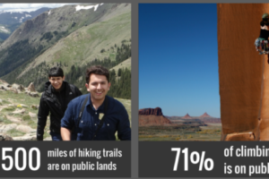 What is going on with our public lands?